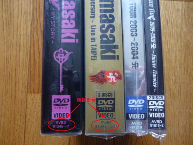 DVD規格番号